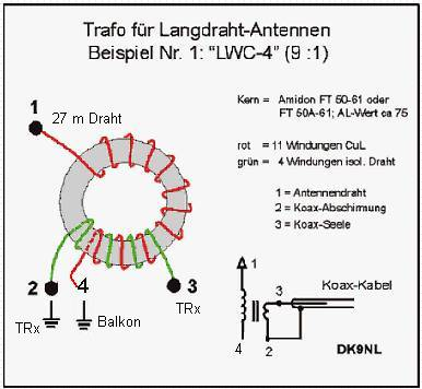 Endgespeiste Antenne - welcher Ringkern ? - Antennenanpassung ...